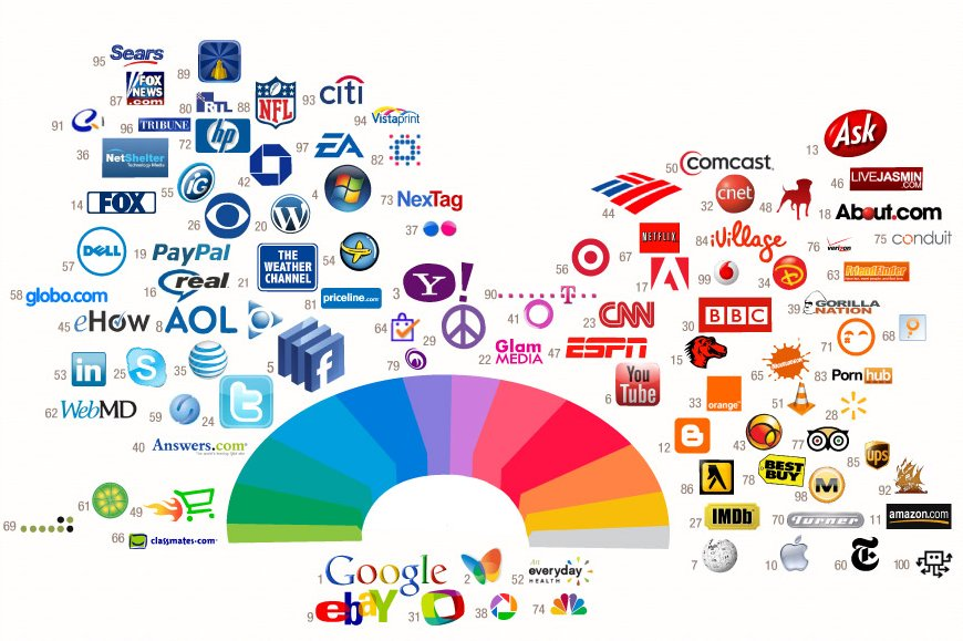 logo_kleuren_top_100